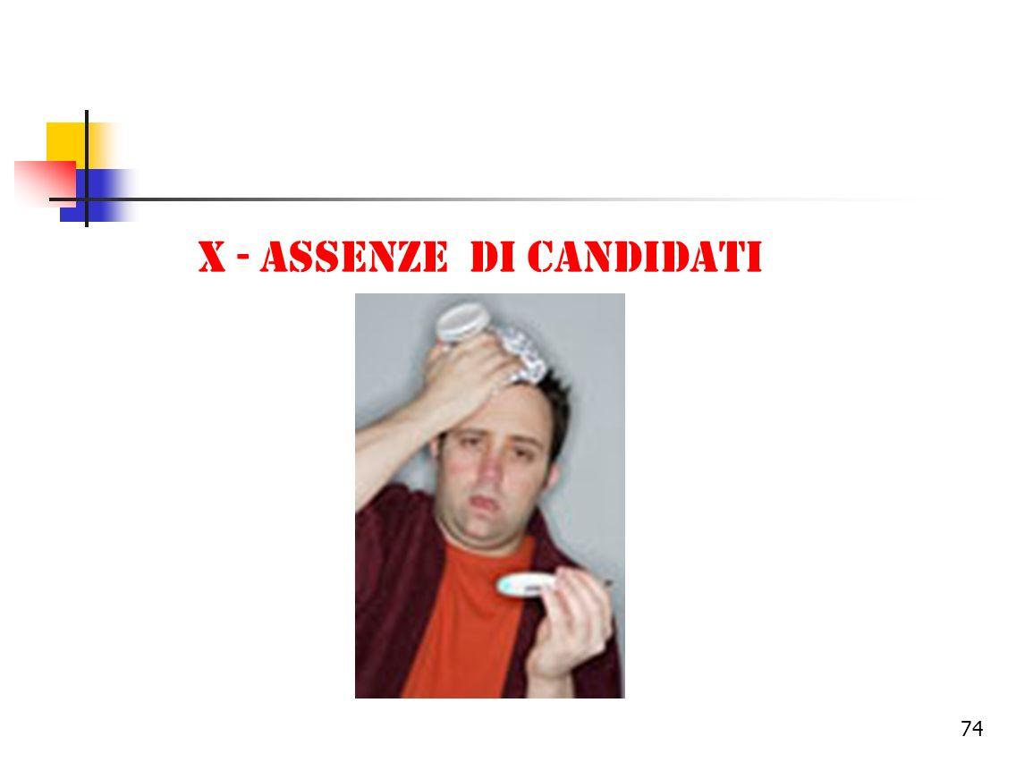 X - Assenze di candidati