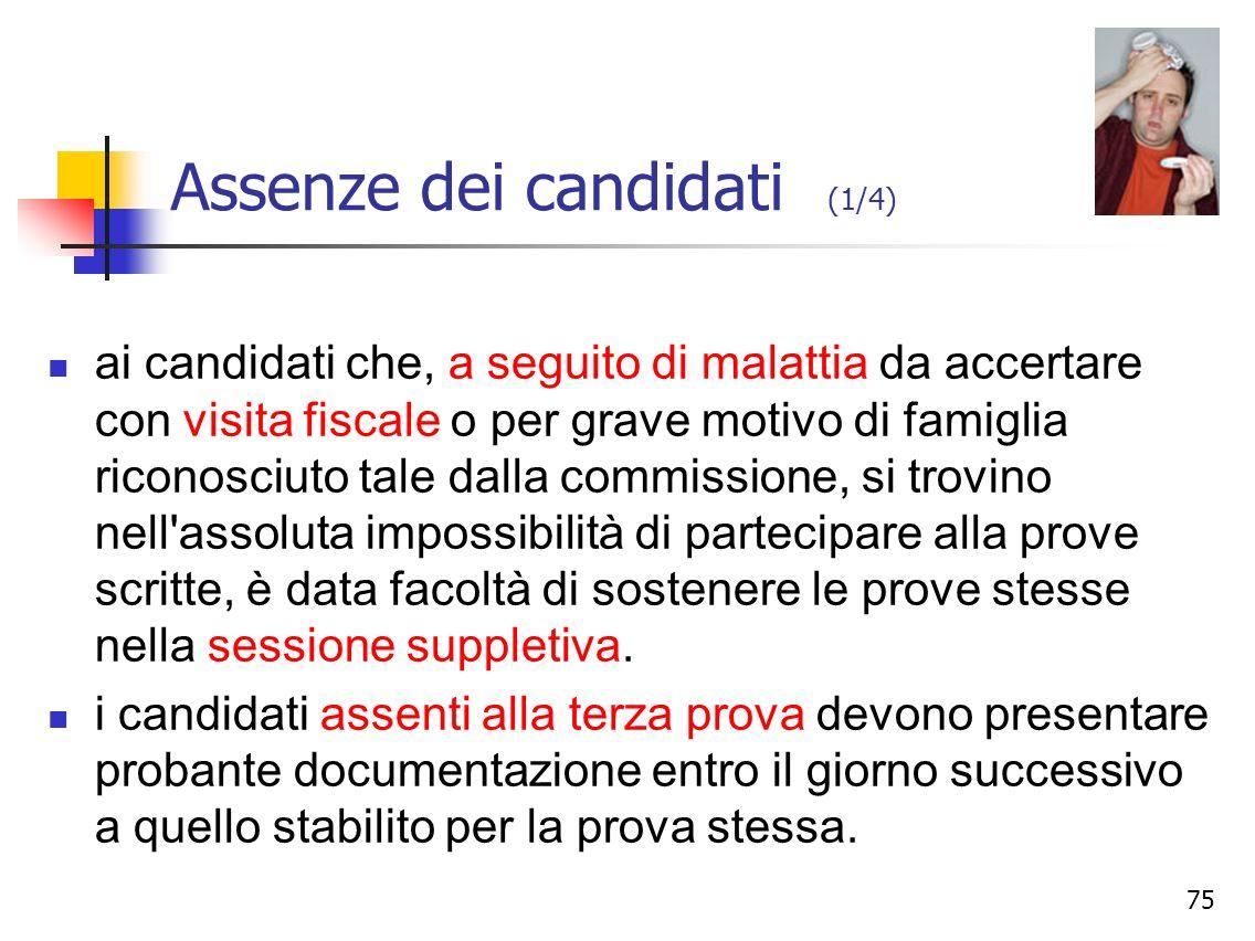 Assenze dei candidati (1/4)