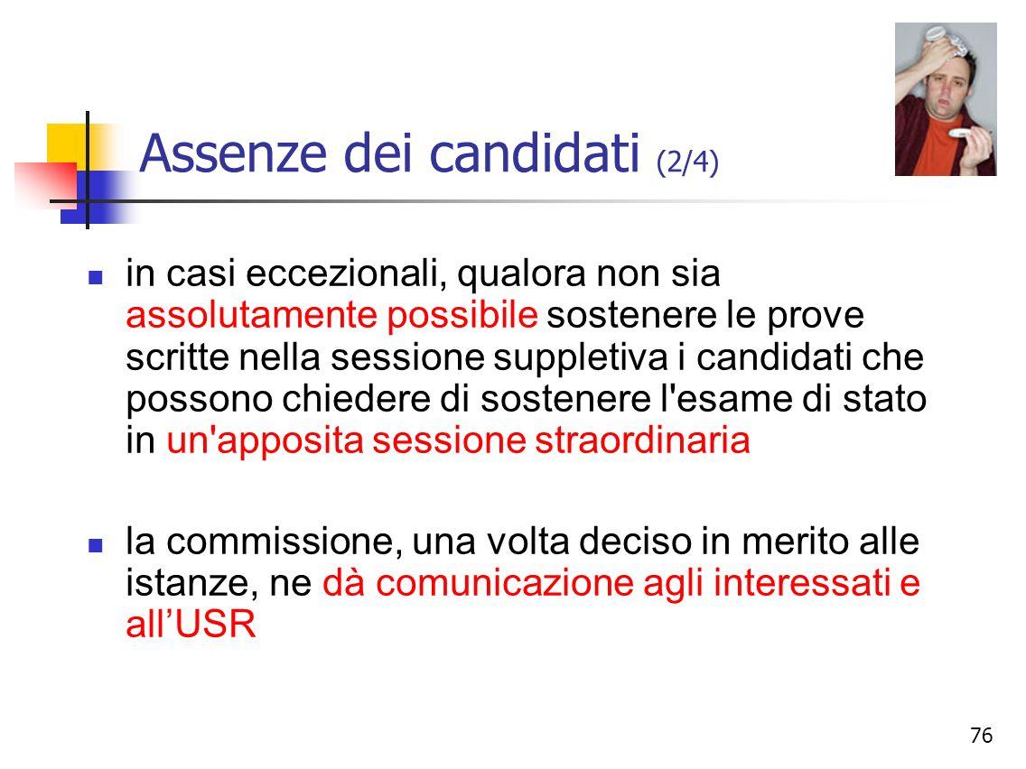Assenze dei candidati (2/4)