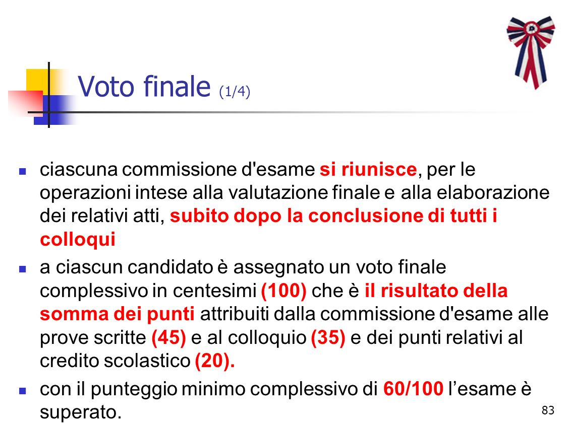 Voto finale (1/4)