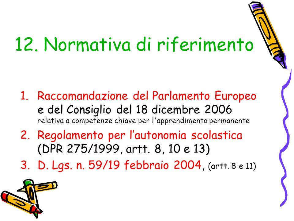 12. Normativa di riferimento