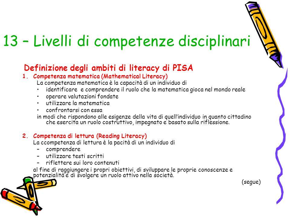 13 – Livelli di competenze disciplinari