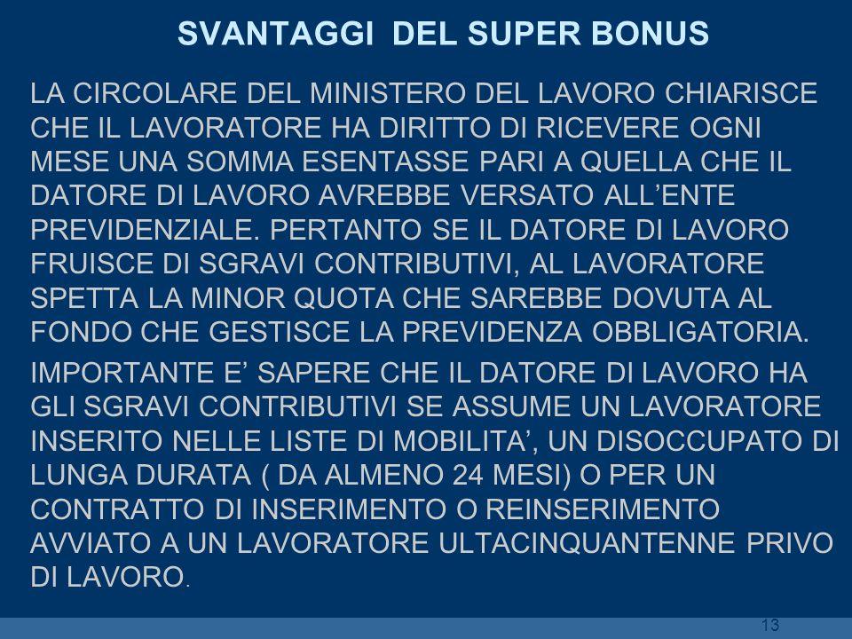 SVANTAGGI DEL SUPER BONUS