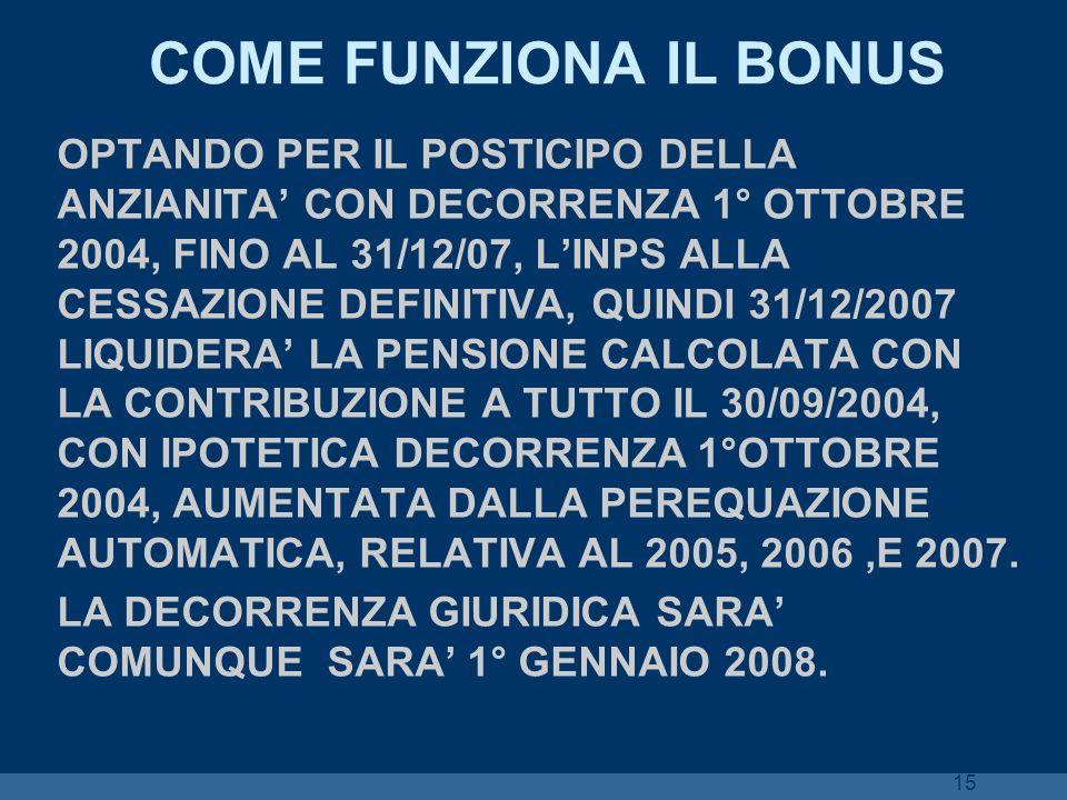 COME FUNZIONA IL BONUS