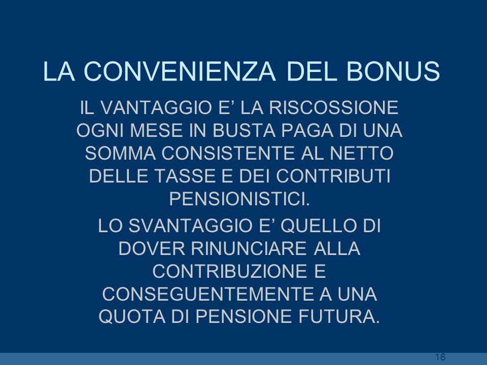 LA CONVENIENZA DEL BONUS