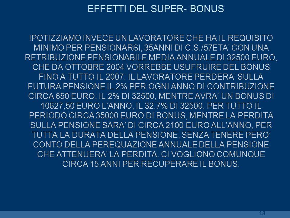 EFFETTI DEL SUPER- BONUS