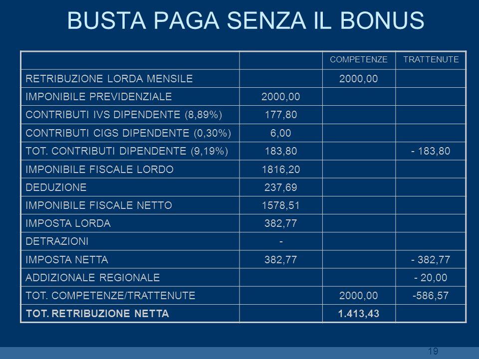 BUSTA PAGA SENZA IL BONUS