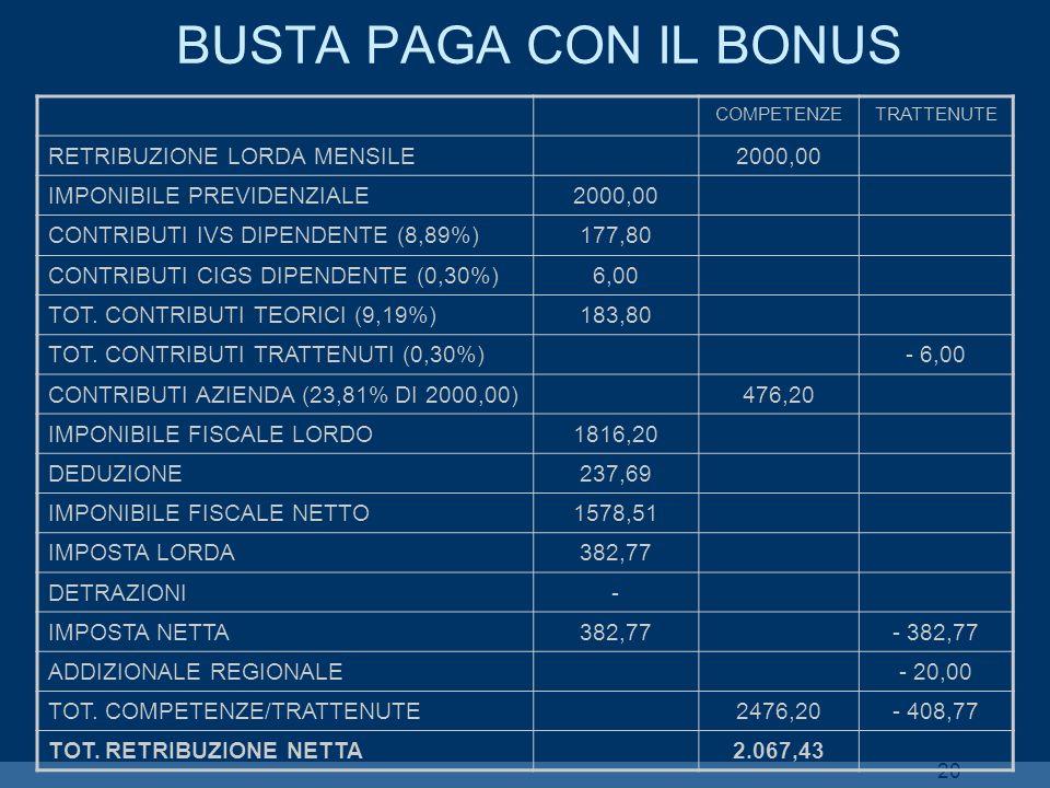 BUSTA PAGA CON IL BONUS RETRIBUZIONE LORDA MENSILE 2000,00