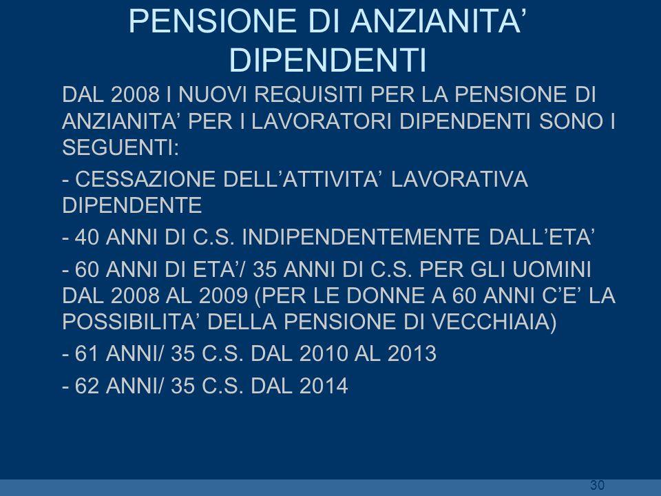PENSIONE DI ANZIANITA' DIPENDENTI