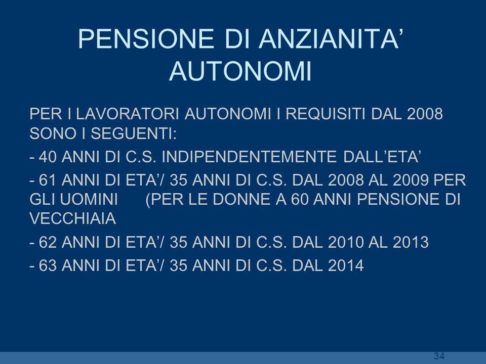 PENSIONE DI ANZIANITA' AUTONOMI