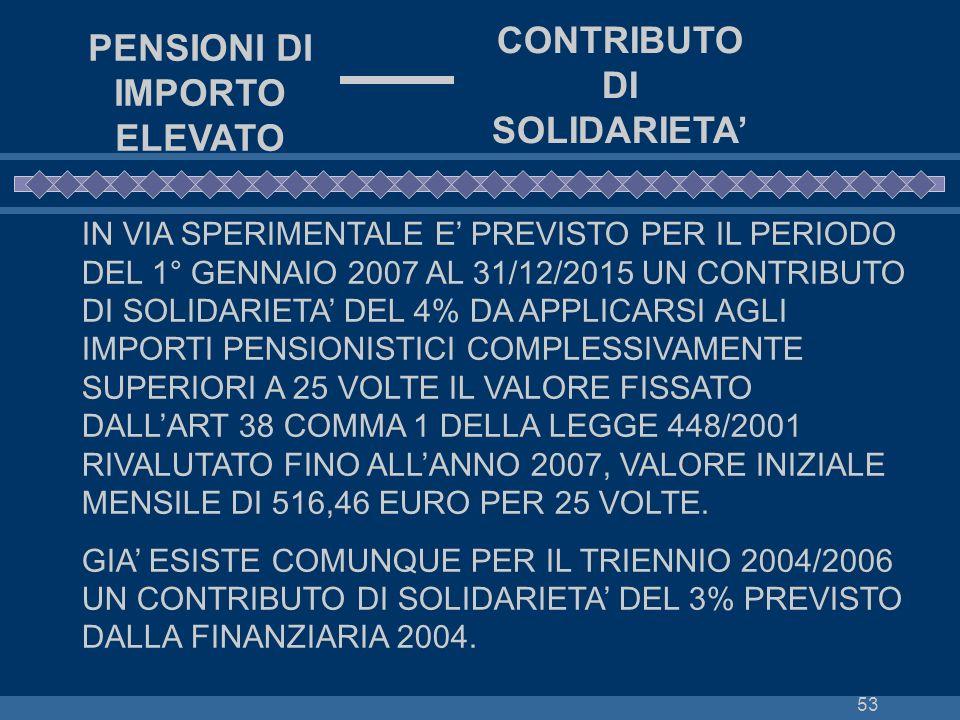 CONTRIBUTO DI SOLIDARIETA' PENSIONI DI IMPORTO ELEVATO