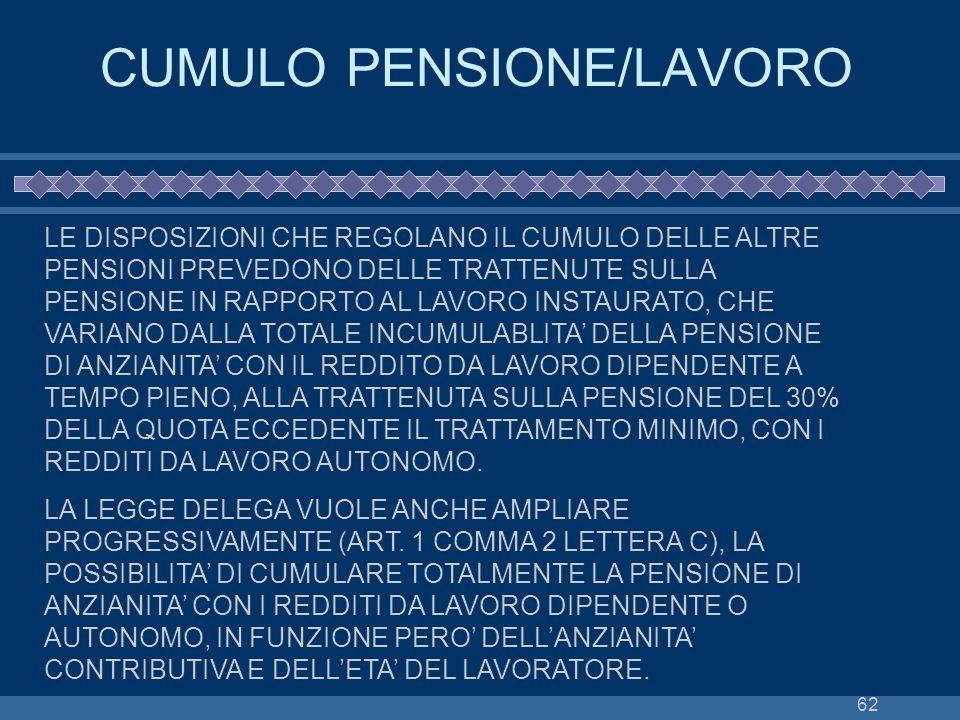 CUMULO PENSIONE/LAVORO