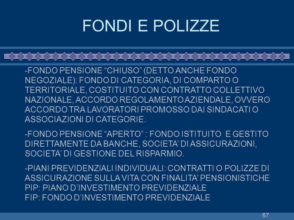 FONDI E POLIZZE