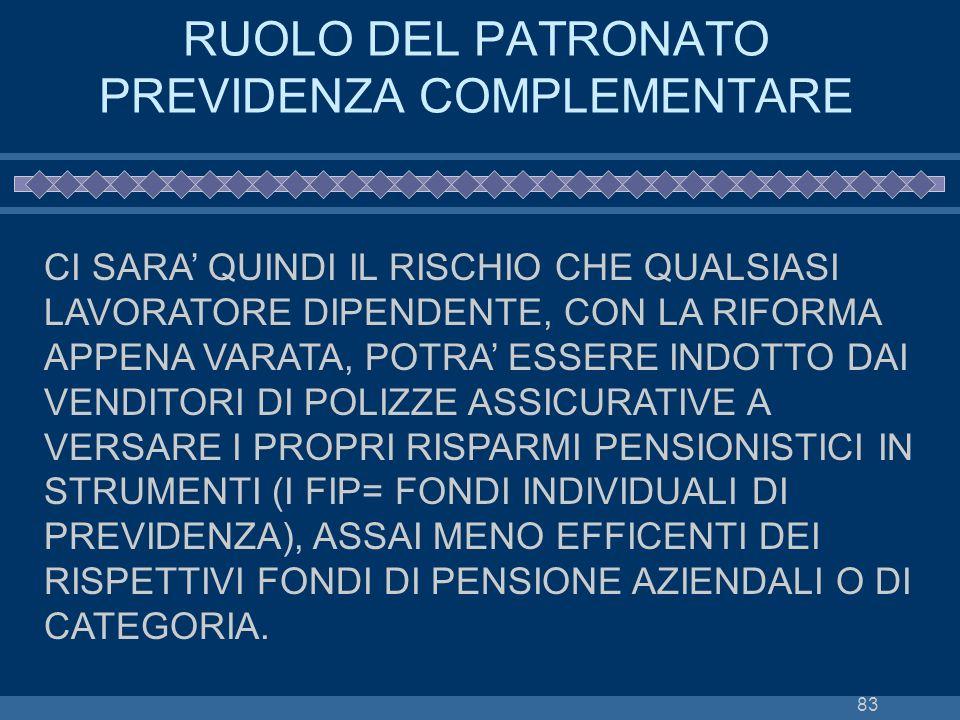 RUOLO DEL PATRONATO PREVIDENZA COMPLEMENTARE