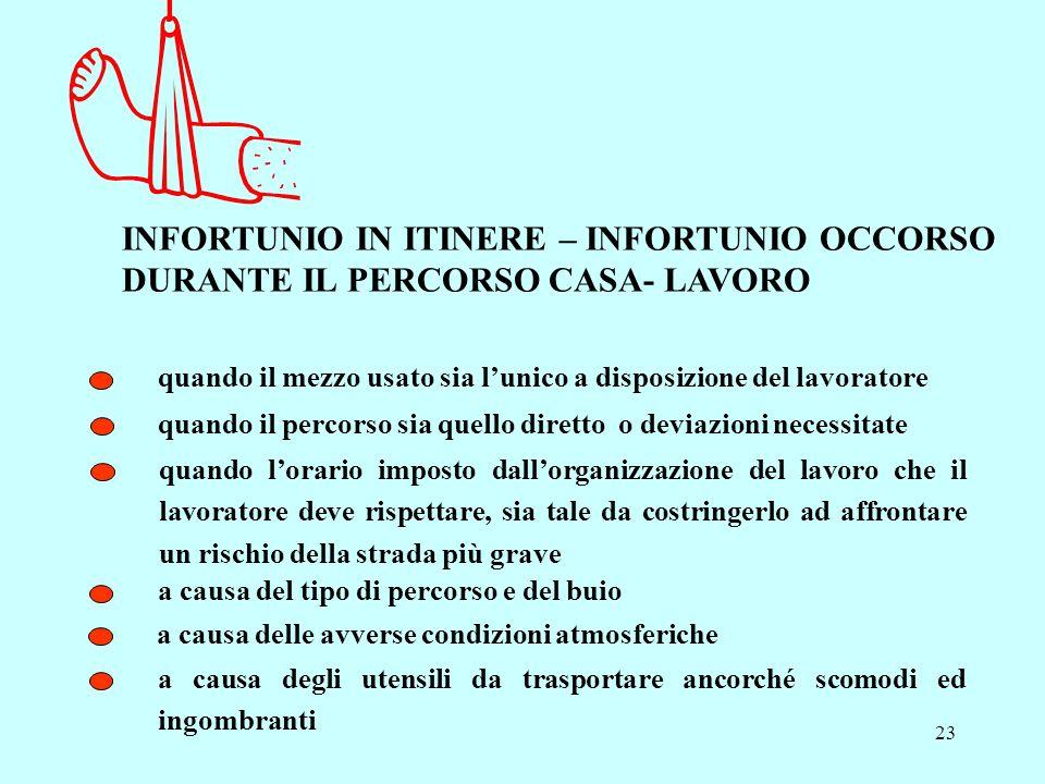 INFORTUNIO IN ITINERE – INFORTUNIO OCCORSO