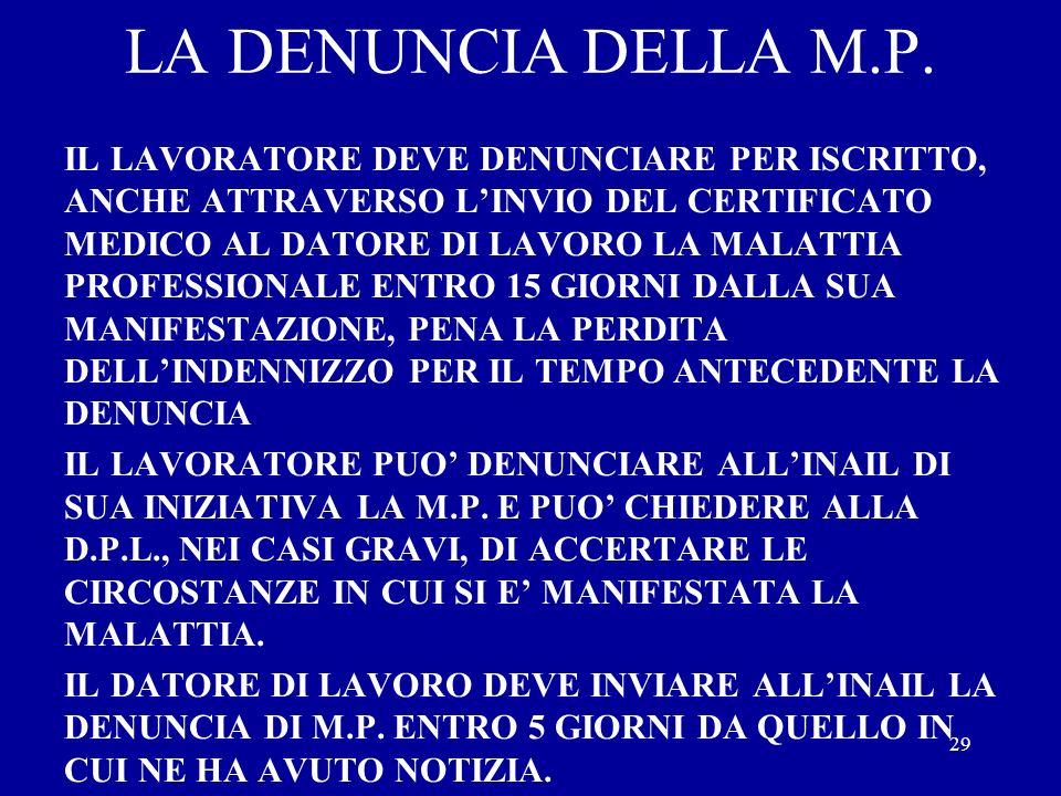 LA DENUNCIA DELLA M.P.