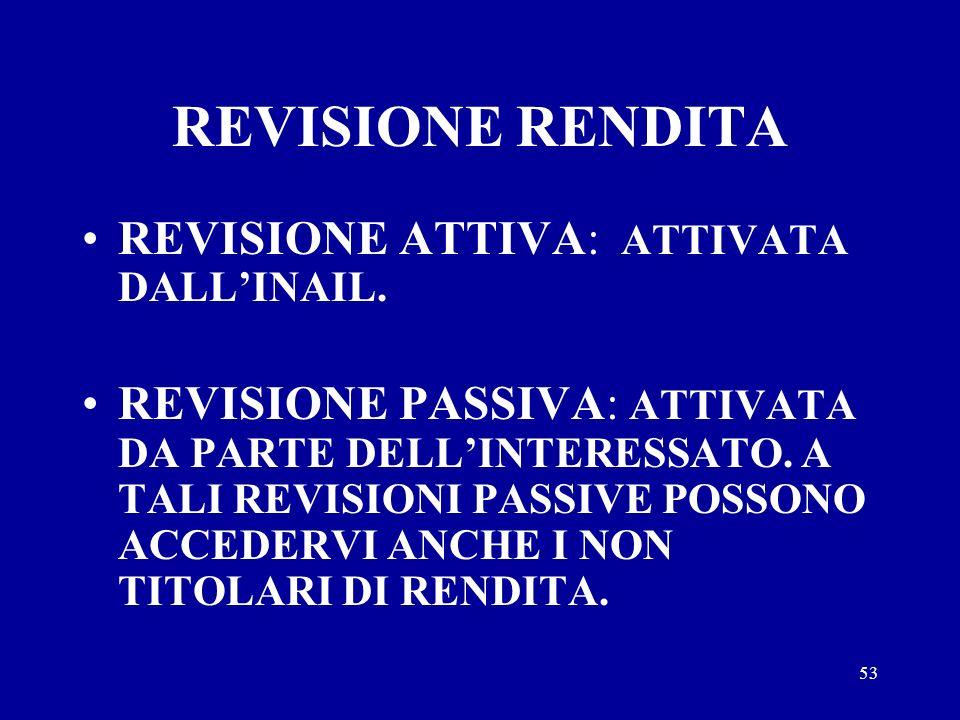 REVISIONE RENDITA REVISIONE ATTIVA: ATTIVATA DALL'INAIL.