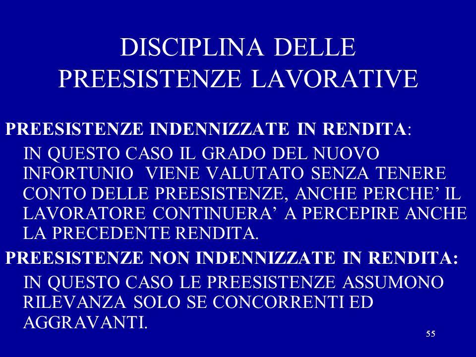 DISCIPLINA DELLE PREESISTENZE LAVORATIVE