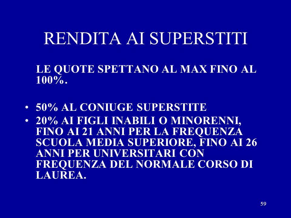 RENDITA AI SUPERSTITI LE QUOTE SPETTANO AL MAX FINO AL 100%.