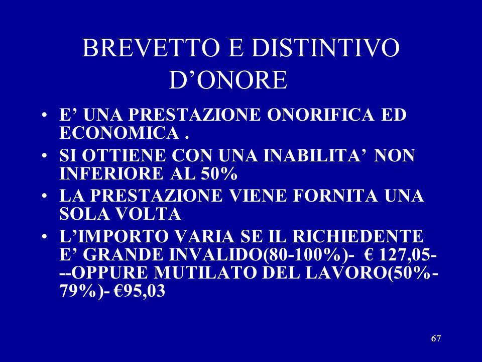 BREVETTO E DISTINTIVO D'ONORE