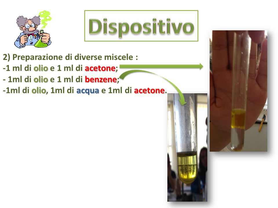 Dispositivo 2) Preparazione di diverse miscele :