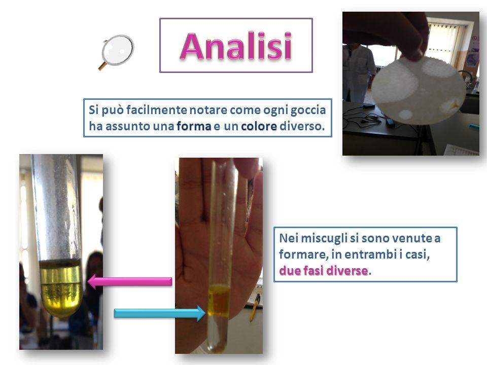 Analisi Si può facilmente notare come ogni goccia ha assunto una forma e un colore diverso.