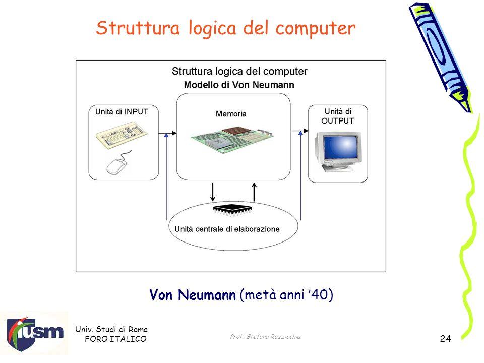 Struttura logica del computer