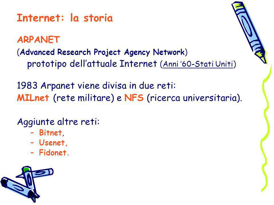 Internet: la storia ARPANET