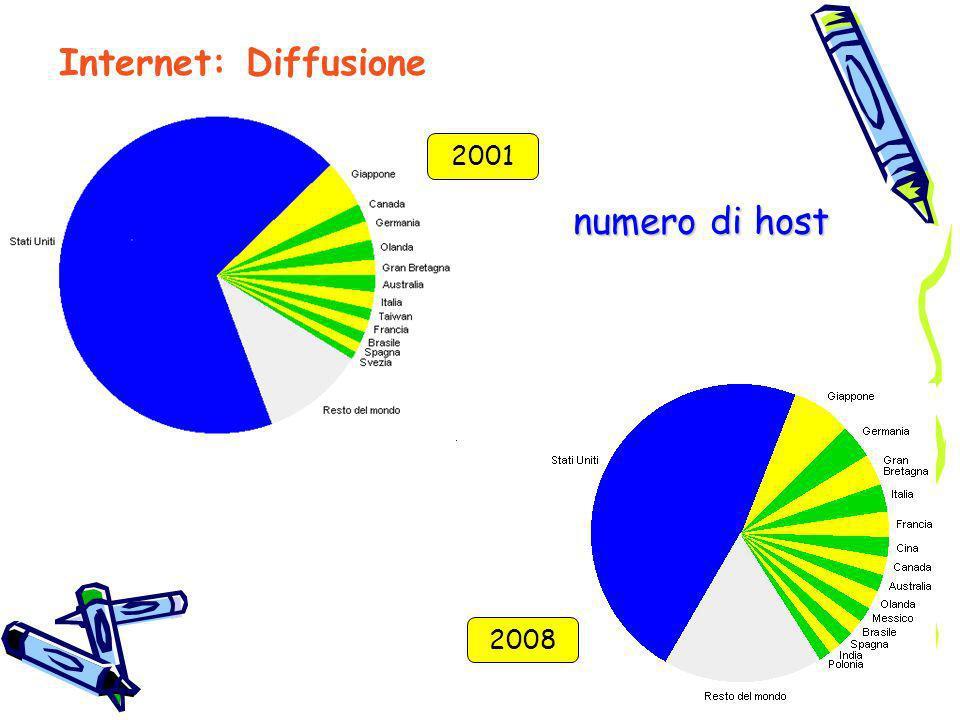 Internet: Diffusione 2001 numero di host 2008