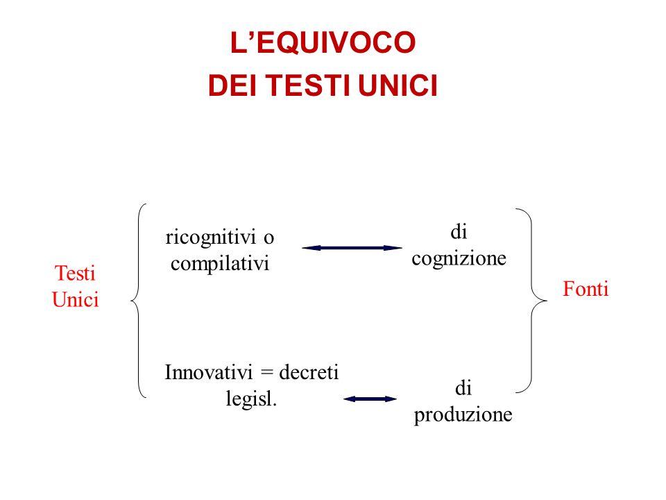 L'EQUIVOCO DEI TESTI UNICI