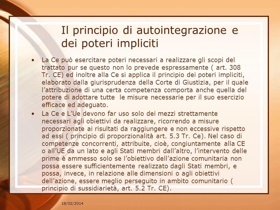 Il principio di autointegrazione e dei poteri impliciti