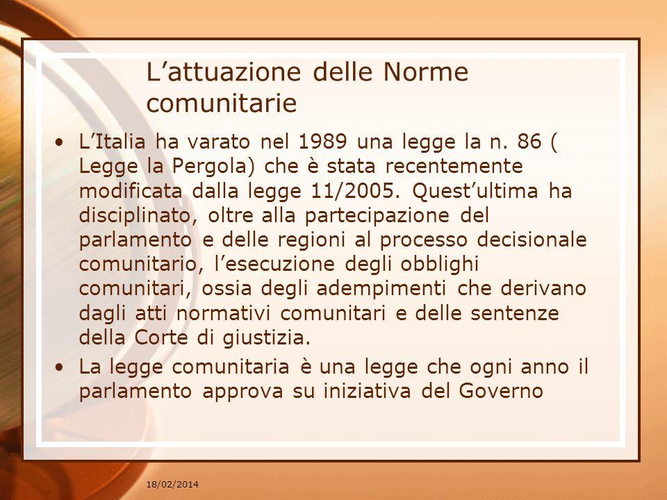 L'attuazione delle Norme comunitarie