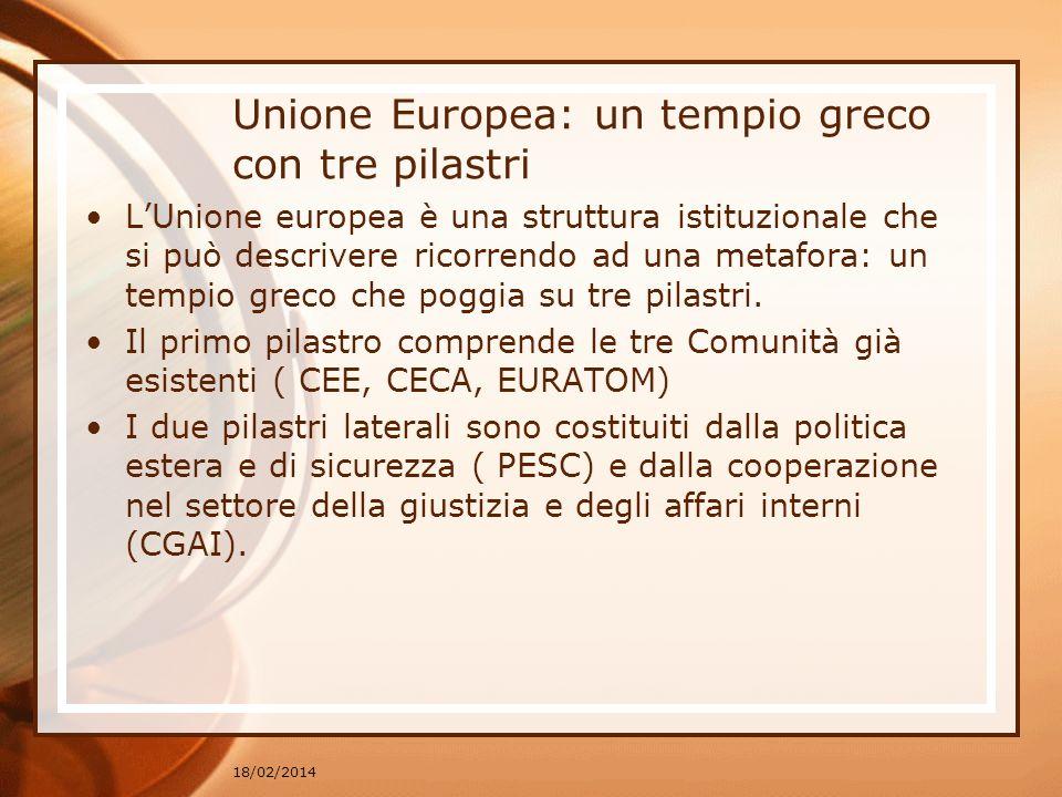 Unione Europea: un tempio greco con tre pilastri