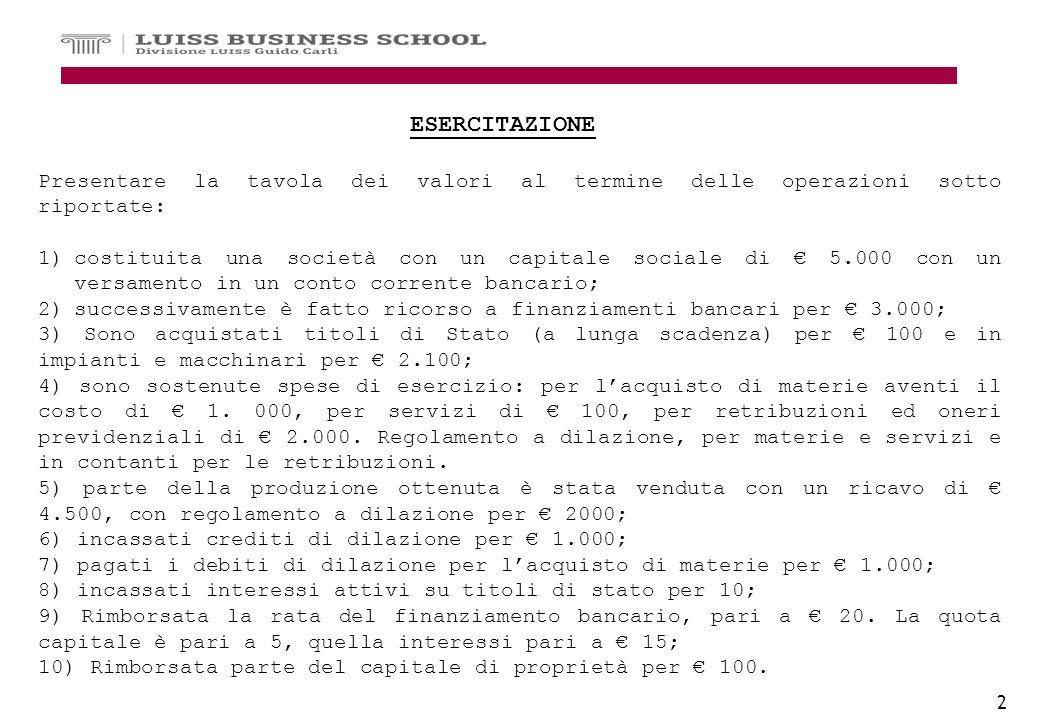 ESERCITAZIONE Presentare la tavola dei valori al termine delle operazioni sotto riportate: