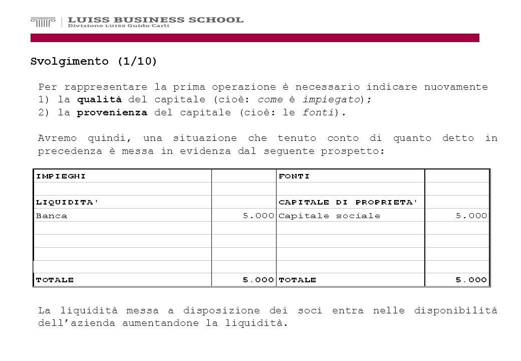 Svolgimento (1/10) Per rappresentare la prima operazione è necessario indicare nuovamente. 1) la qualità del capitale (cioè: come è impiegato);