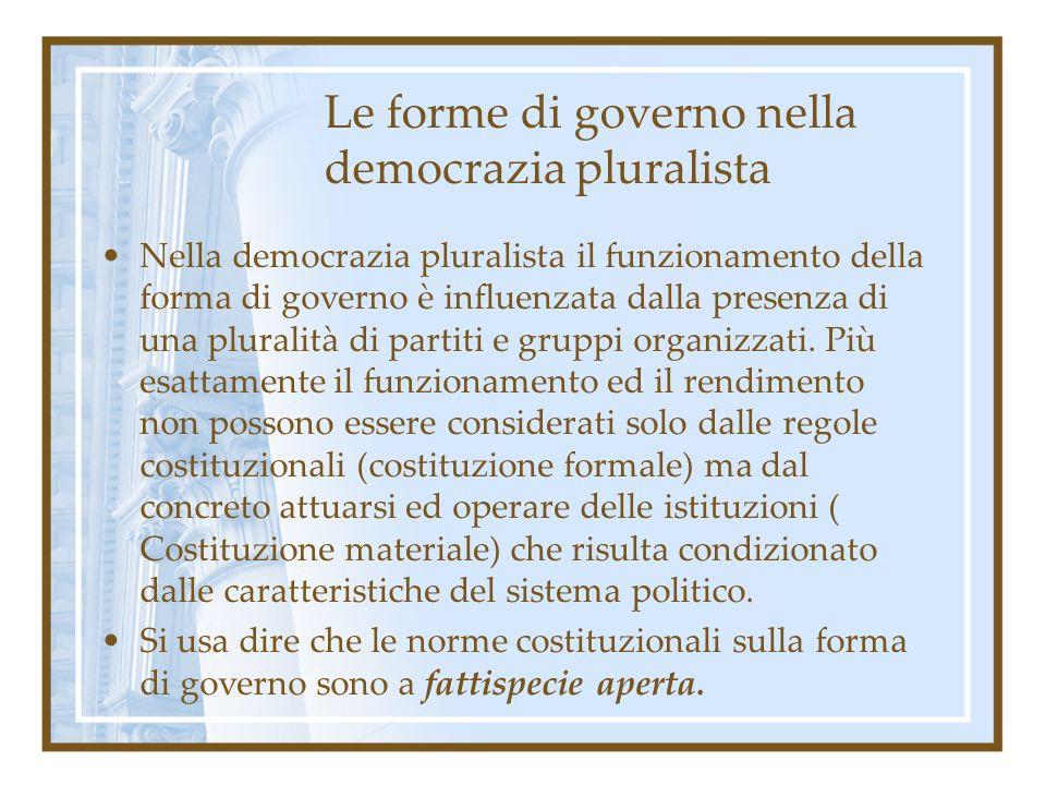 Le forme di governo nella democrazia pluralista