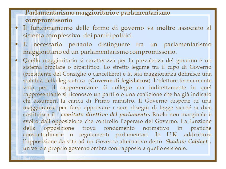 Parlamentarismo maggioritario e parlamentarismo compromissorio