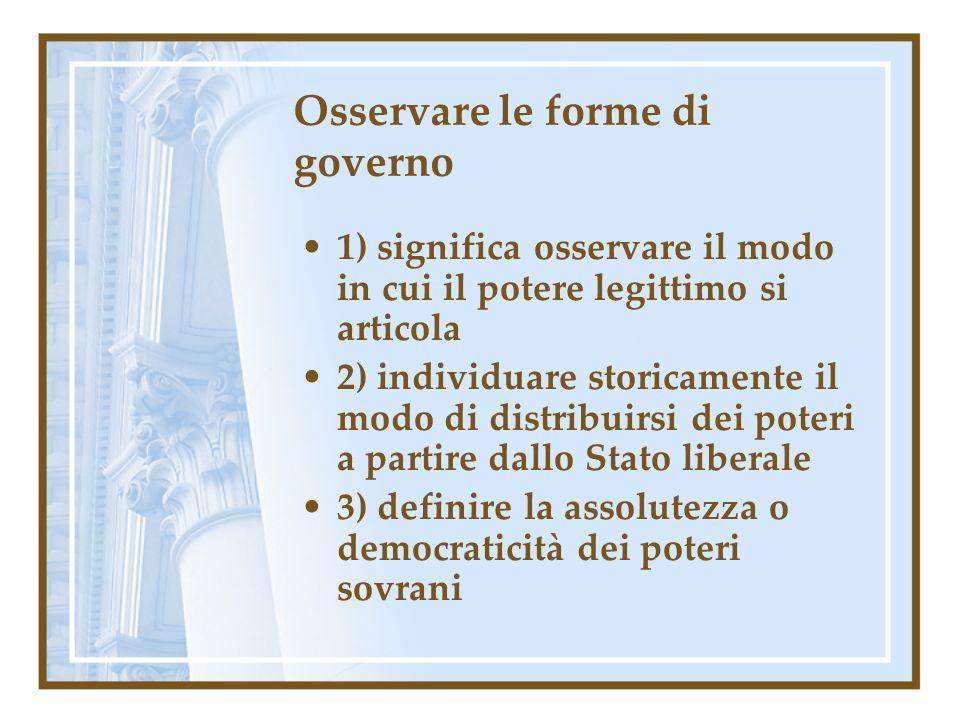 Osservare le forme di governo
