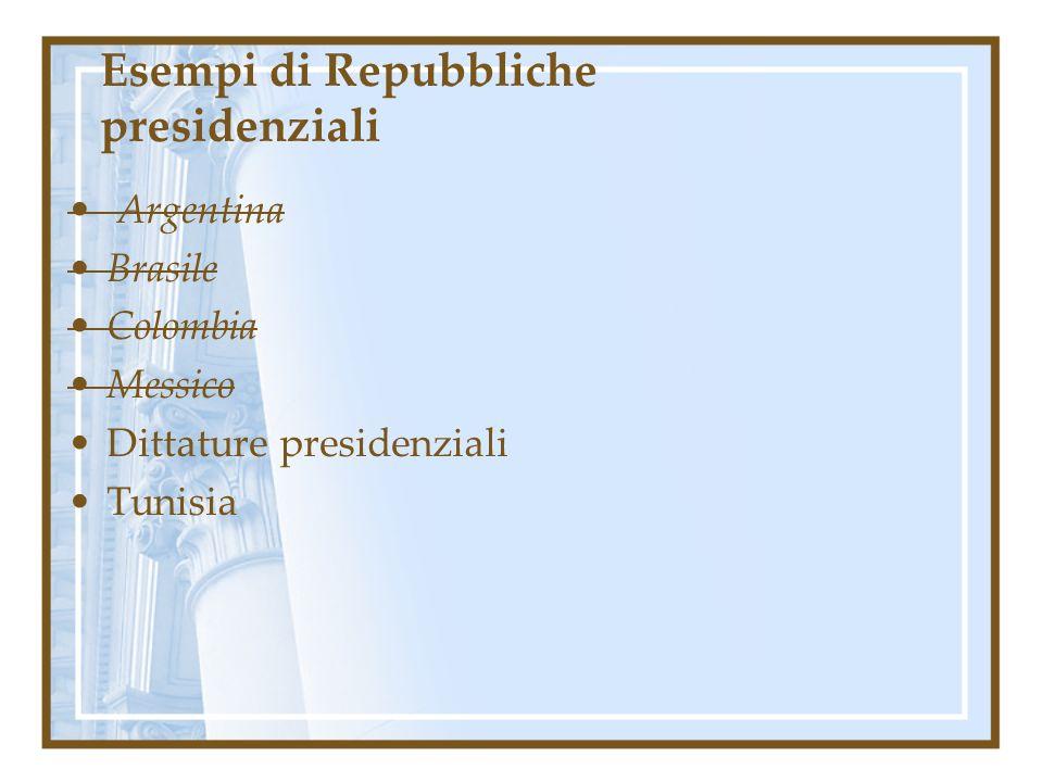 Esempi di Repubbliche presidenziali
