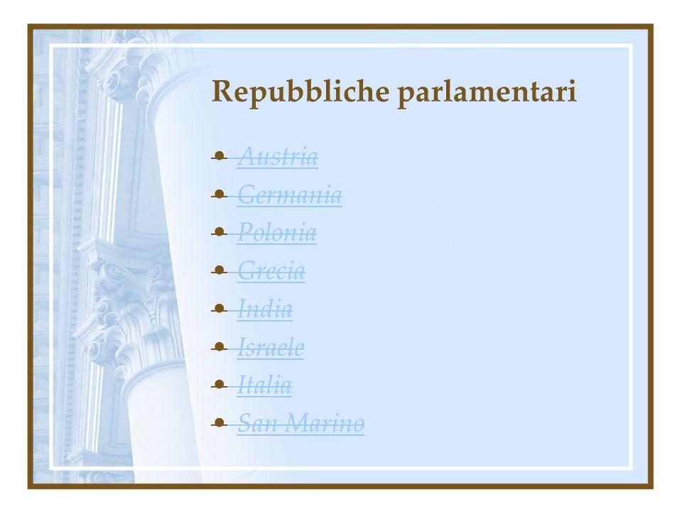 Repubbliche parlamentari