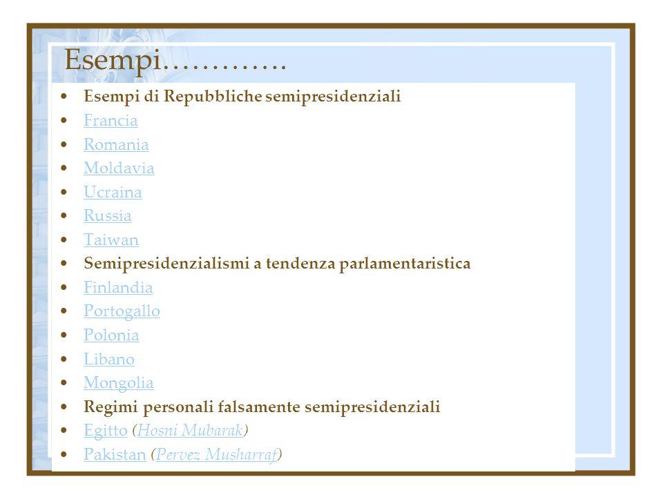 Esempi…………. Esempi di Repubbliche semipresidenziali Francia Romania