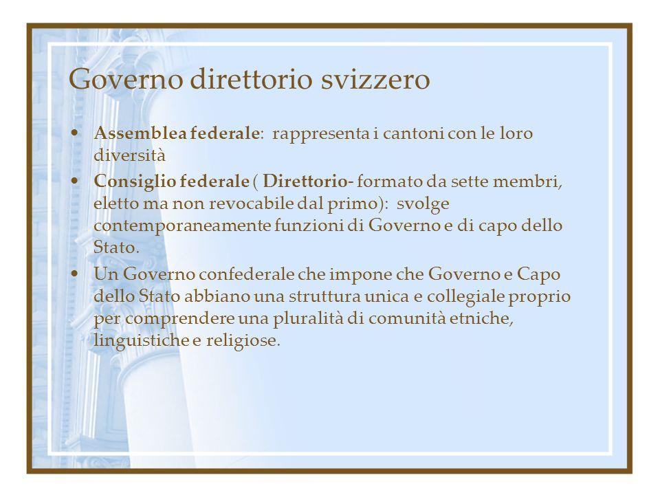 Governo direttorio svizzero