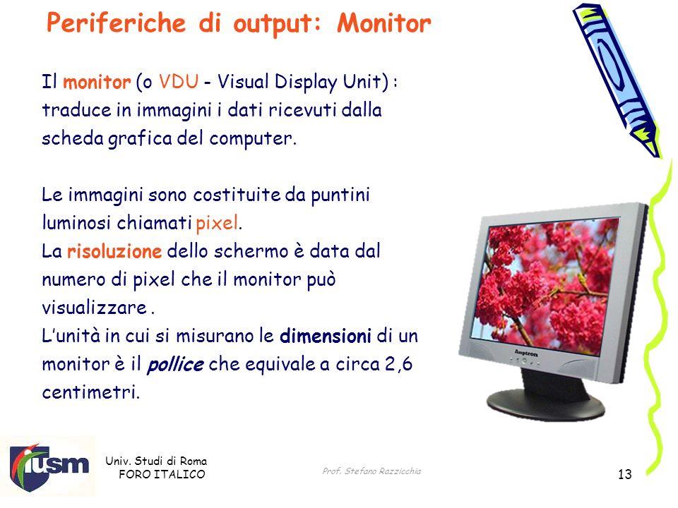 Periferiche di output: Monitor