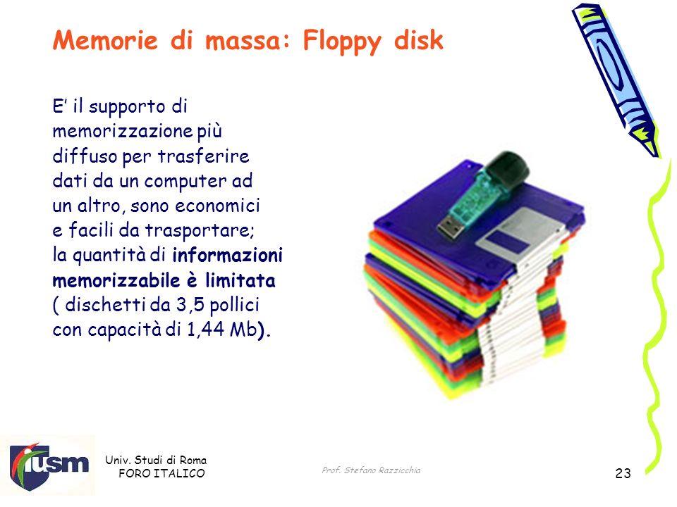 Memorie di massa: Floppy disk