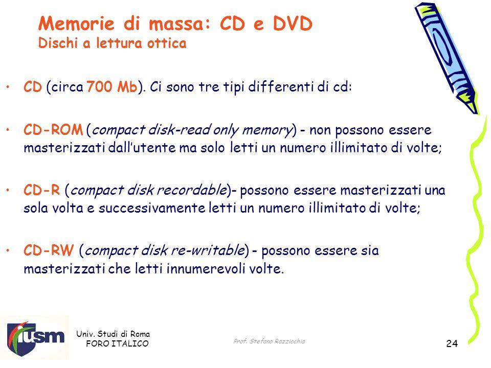 Memorie di massa: CD e DVD Dischi a lettura ottica