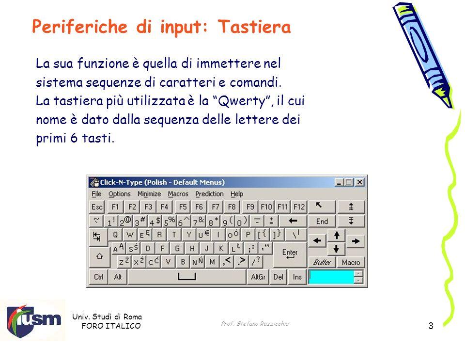 Periferiche di input: Tastiera