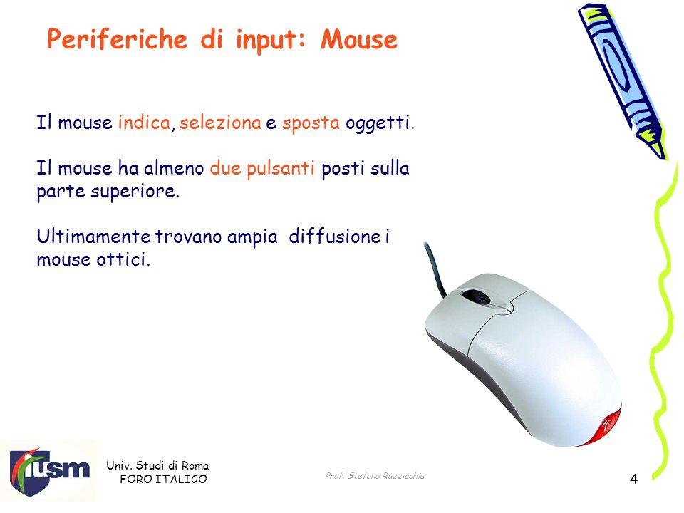 Periferiche di input: Mouse