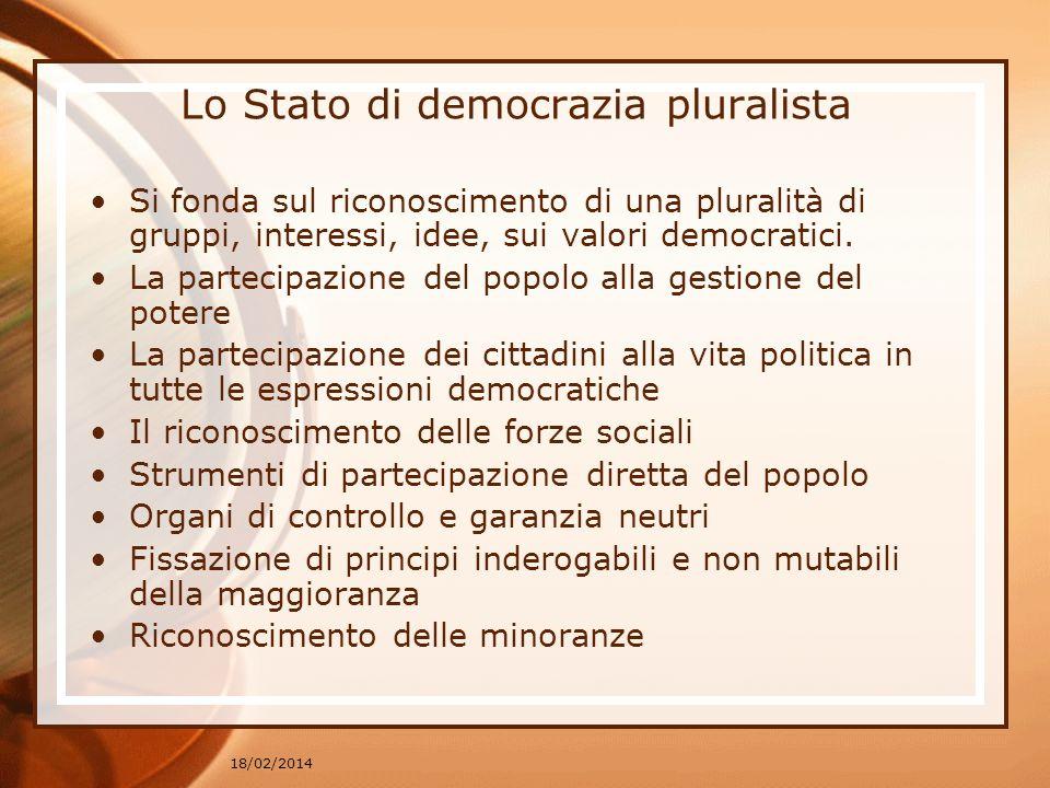 Lo Stato di democrazia pluralista