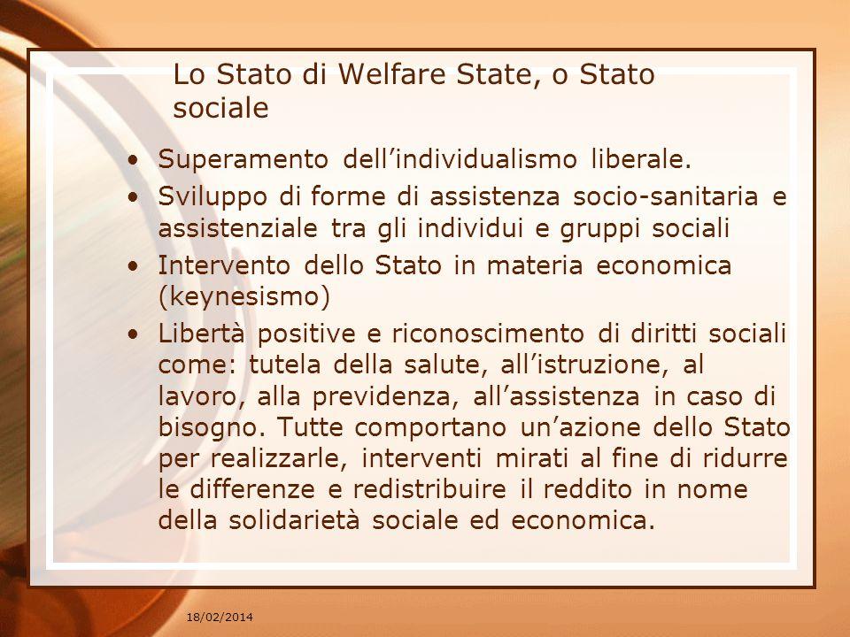 Lo Stato di Welfare State, o Stato sociale