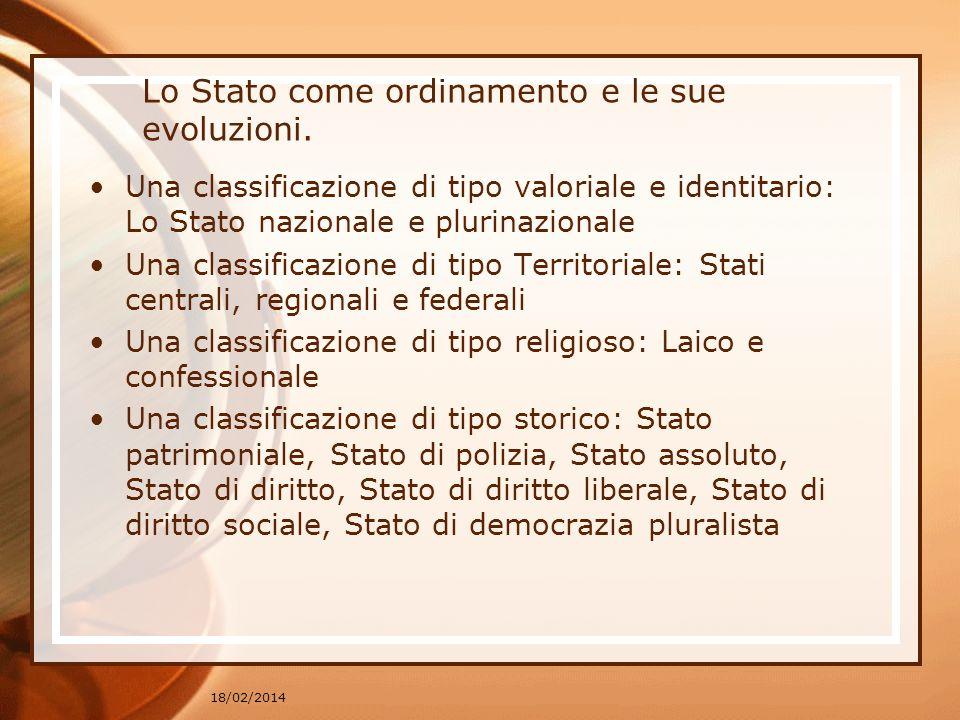 Lo Stato come ordinamento e le sue evoluzioni.